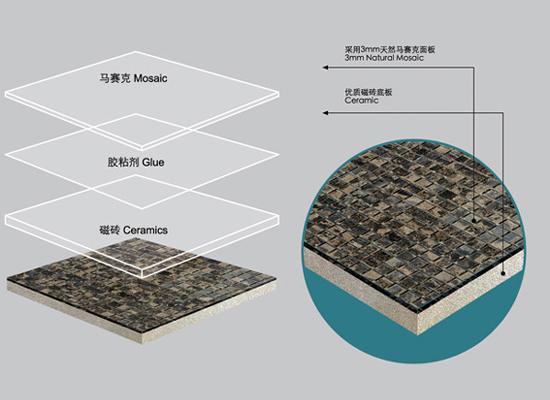 薄板复合板系列 福建省南安市力丰石材有限公司 大理石 人造石 薄板